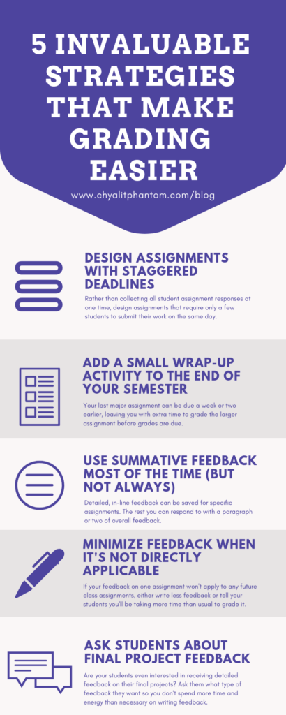 5 Invaluable Strategies that Make Grading Easier (Infographic)