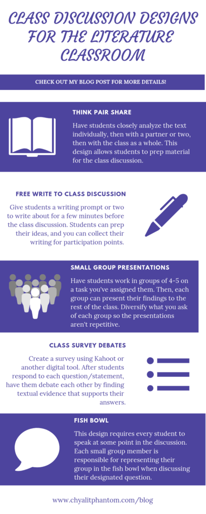 Class Discussion Designs that Work Well in the Literature Classroom (Infographic)